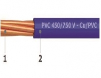 PVC insulated single core flexible wires