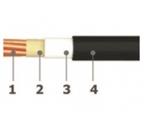 0.6/1 kV - unarmoured single core fire resistance cables