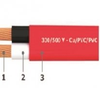 PVC insulated 2 cores flexible flat wires