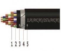 Armoured signal communication cables (underground) - Cu/XLPE/PVC(PE)/DSTA/PVC(PE)